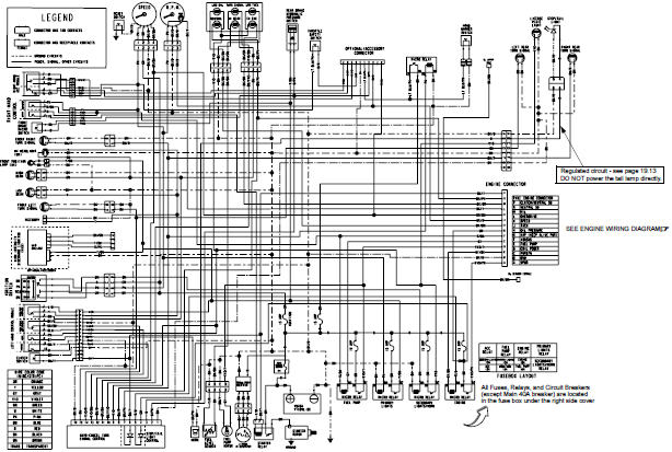 electronic engineering project for technical study ... motorcycle transmission wiring diagram