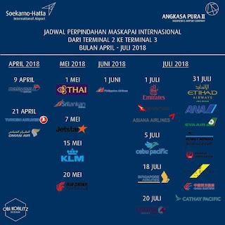 Jadwal Maskapai Pindah Terminal 2 ke Terminal 3 Bandara Soekarnohatta
