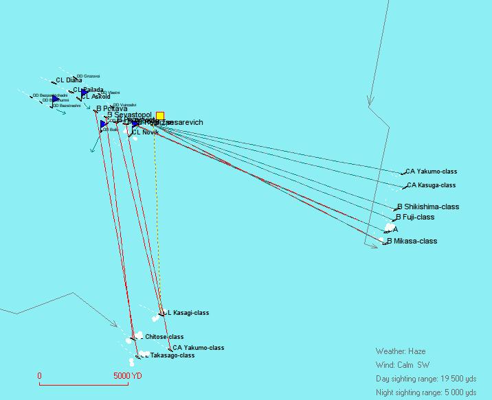 Русско-японская война на море