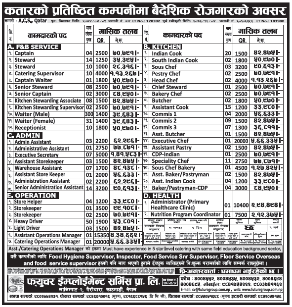 Jobs in Qatar for Nepali, Salary Rs 5,66,335
