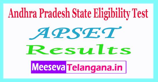 AndhraPradeshState EligibilityTest APSET Results2018