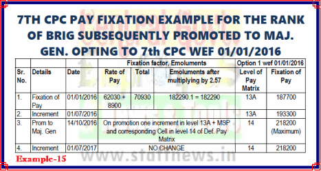 7th-cpc-pay-fixation-example-15