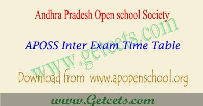 AP open inter time table 2018,aposs intermediate exam dates 2018-2019