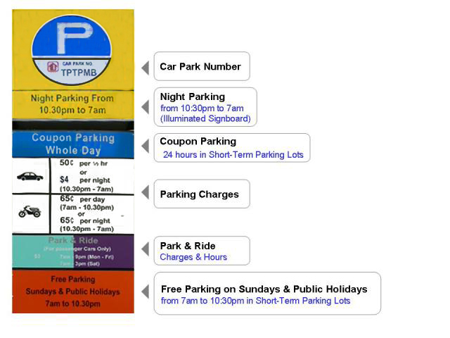 coupon parking whole day