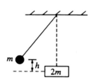 uemg-considere-a-figura-a-seguir-em-que-uma-bola-de-massa-m-suspensa-na-extremidade-de-um-fio