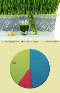 pareri orz verde pulbere formuri tratamente naturiste imunitate
