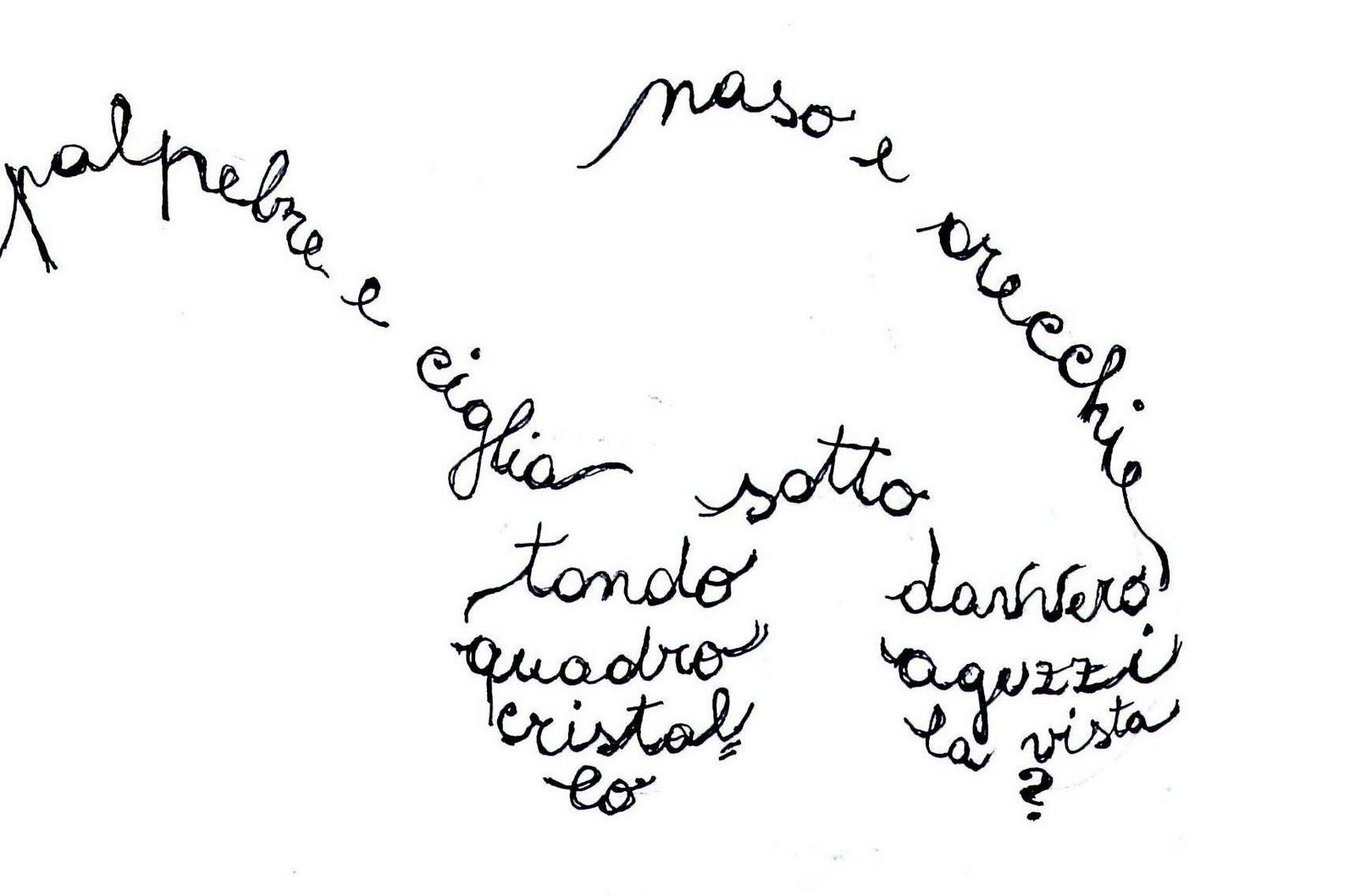 iacta est: Parole e disegni