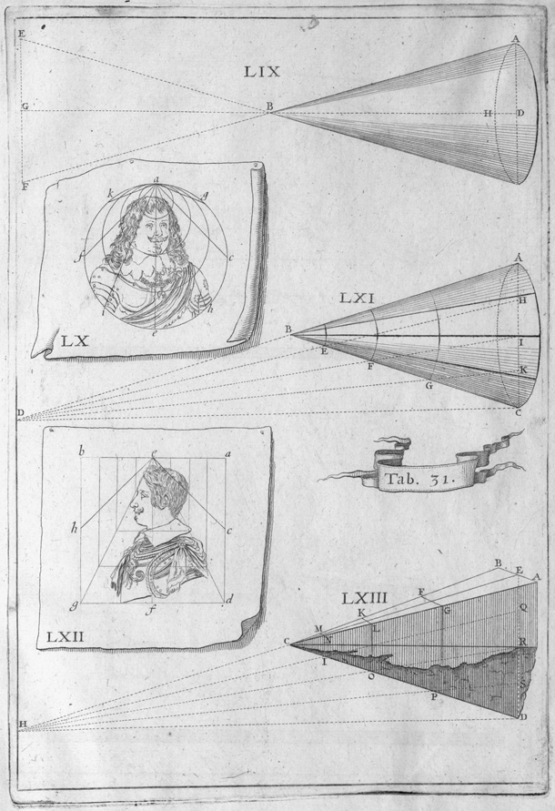 engraved 17th cent. portraits with teaching conical anamorphic projection lines