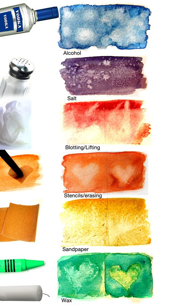 Creating with kaiser for Creative watercolor painting techniques