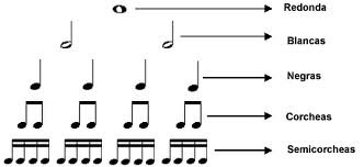 https://www.mariajesusmusica.com/inicio/emparejando-grupos-de-figuras-del-mismo-valor?fbclid=IwAR3XWQChlwtRPTsd26lP-eaf8FXESa0NehwH6wkMZxb2qXZR8RZOzHRIpM0