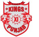 Kings XI Punjab Team Squad for IPL 8 2015