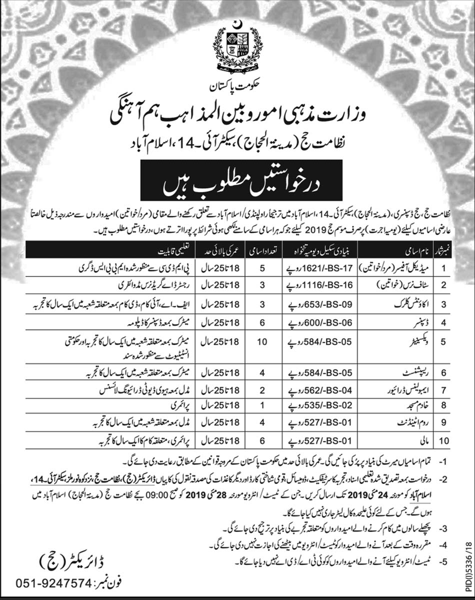 Ministry of Religious Affairs Govt of Pakistan Jobs
