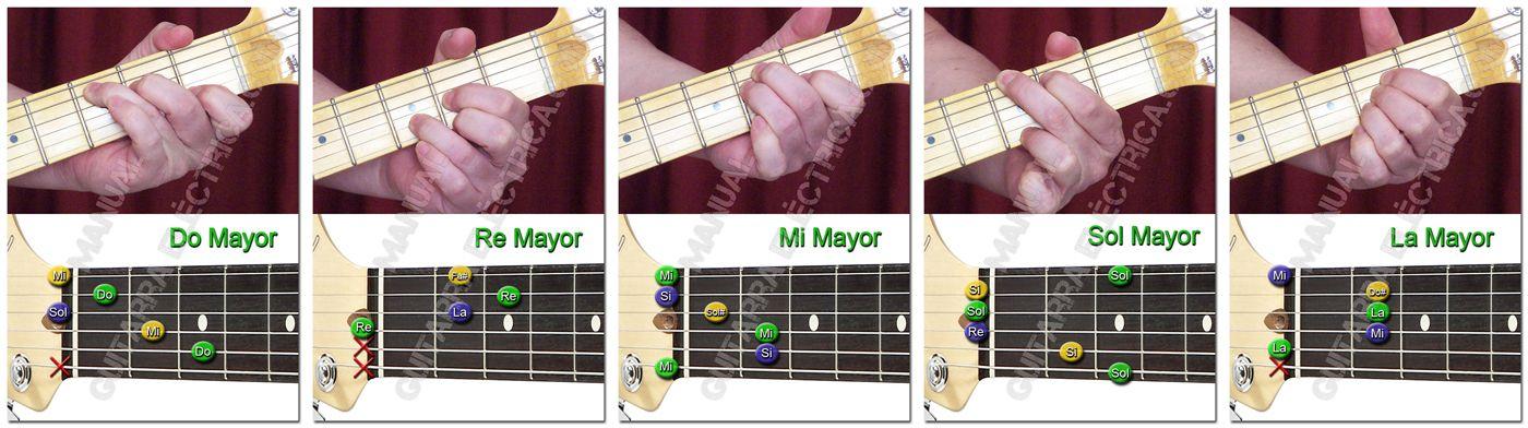Principales Acordes mayores para Guitarra