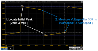 Locating the initial positive and negative transmit peaks and measuring Vdrooped 500 ns later