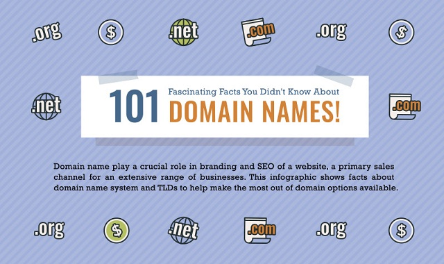 101 Fascinating Facts About Domain Names You Should Know