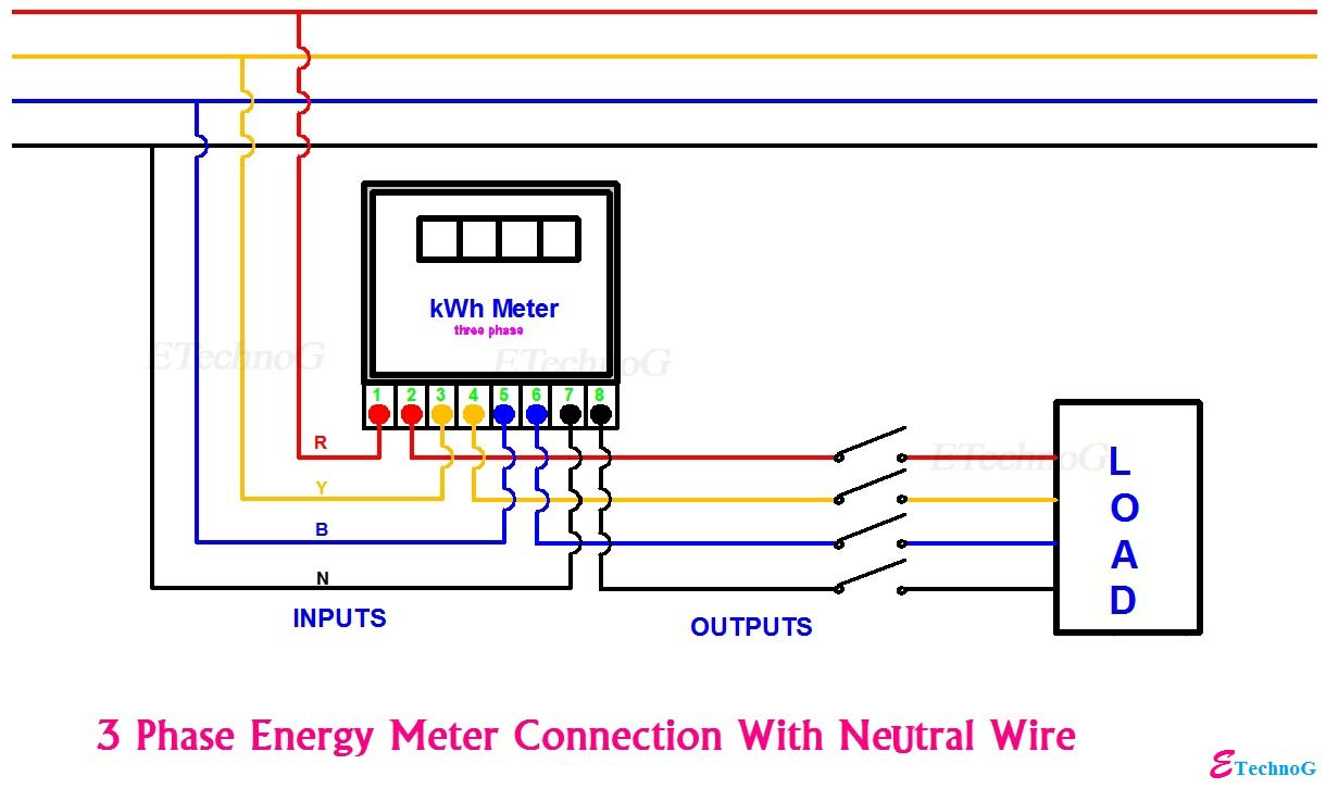 electricity meter wiring diagram stages of mitosis and meiosis diagrams do easily 3 phase energy connection etechnog
