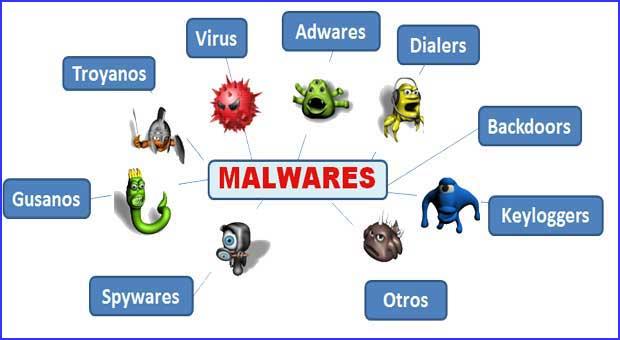 tipos de virus de una computadora