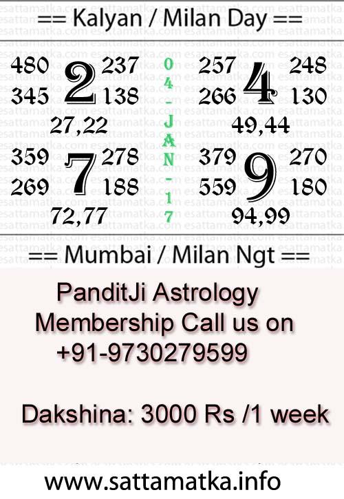 Satta Matka Ekdam Achuk Panditji Membership Open For [4-Jan-2017] Trial Chart