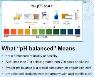It helps to maintain healthy skin pH