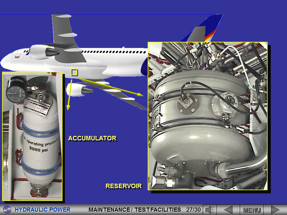 Aviation Legislation: A320 Series Hydraulic System Presentation