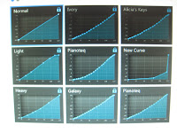 Kawai VPC1 touch curves for Ivory, Pianoteq, Galaxy