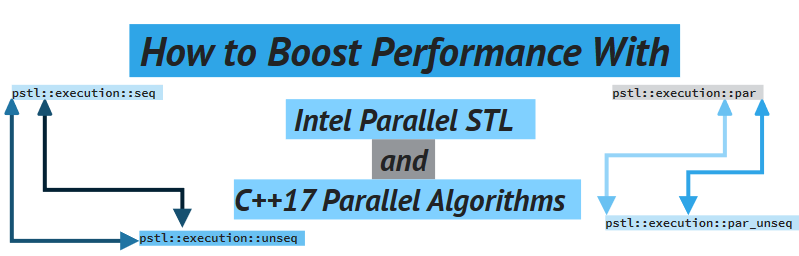 Bartek's coding blog: How to Boost Performance with Intel