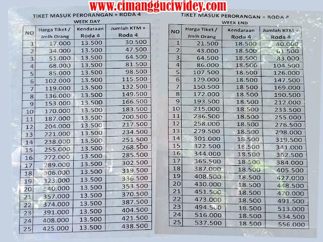 Harga Tiket Masuk Kolam Air Panas Cimanggu Ciwidey Juli 2016