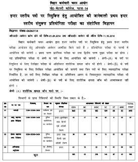 BSSC Inter Level 2014 result notice