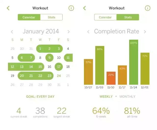 24 Best Habit Tracking Apps (2018 Updated)