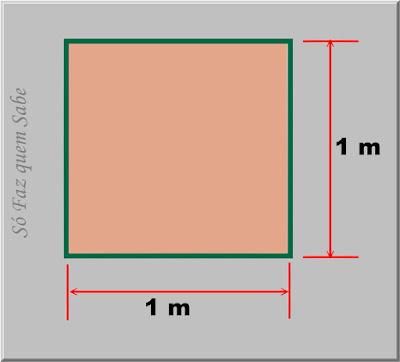 Ilustração mostrando um quadrado medindo um metro de lado
