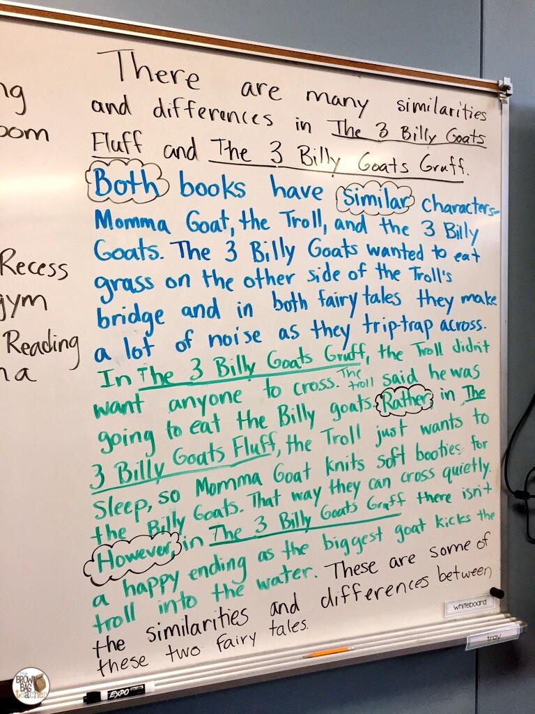 teaching students to organize their writing the brown bag teacher teaching students to organize their writing