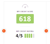 My credit score and credit rating in September 2016