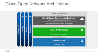 Service Provider Security Architecture – Part 1