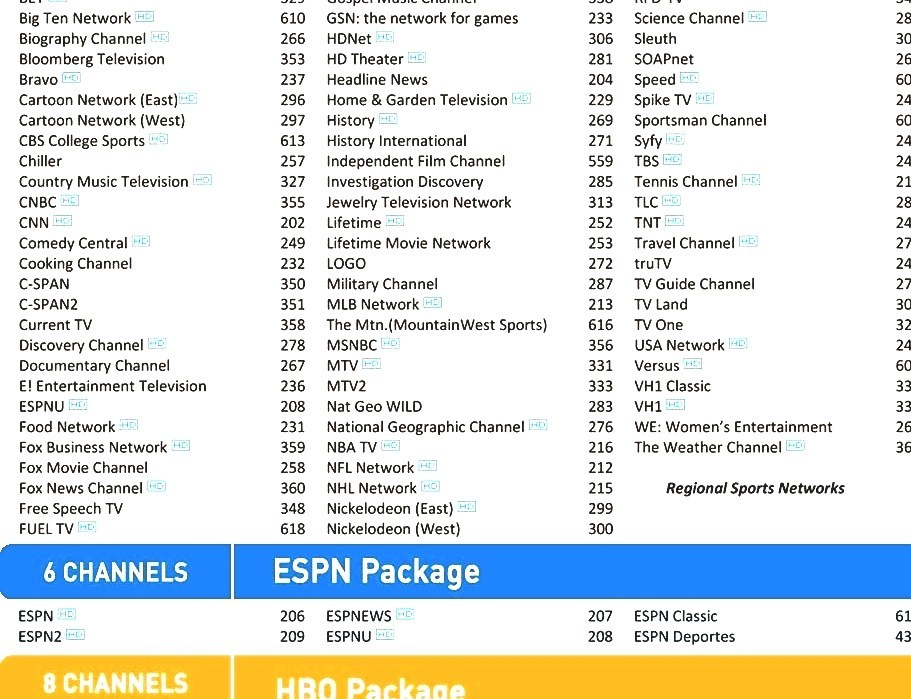 Golf Channel - Direct Tv Golf Channel Number