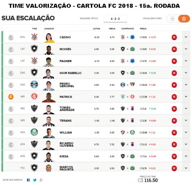 TIME VALORIZAÇÃO - CARTOLA FC 2018 - 15a. RODADA