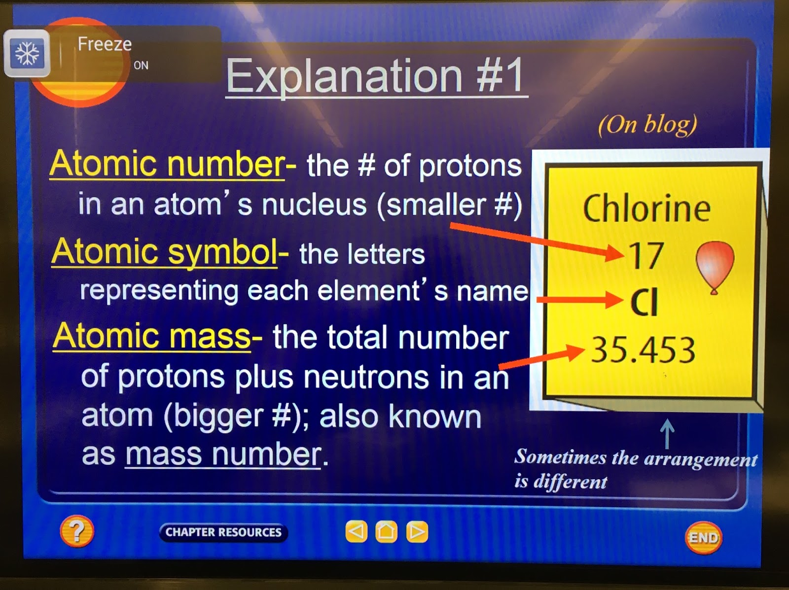 Mr villas 7th gd science class periodic table analyzing an element these pictures shown in class indicate what the numbers and symbols mean for each element found on the periodic table study this you will be tested on it urtaz