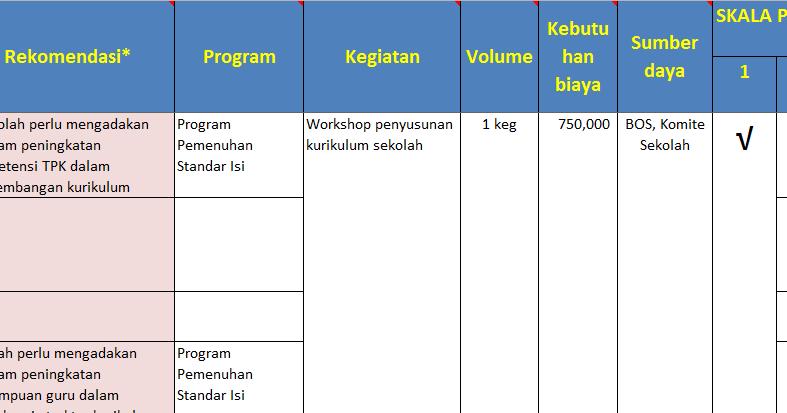 Contoh Laporan Hasil Audit Mutu Internal Smp Kumpulan Contoh Laporan
