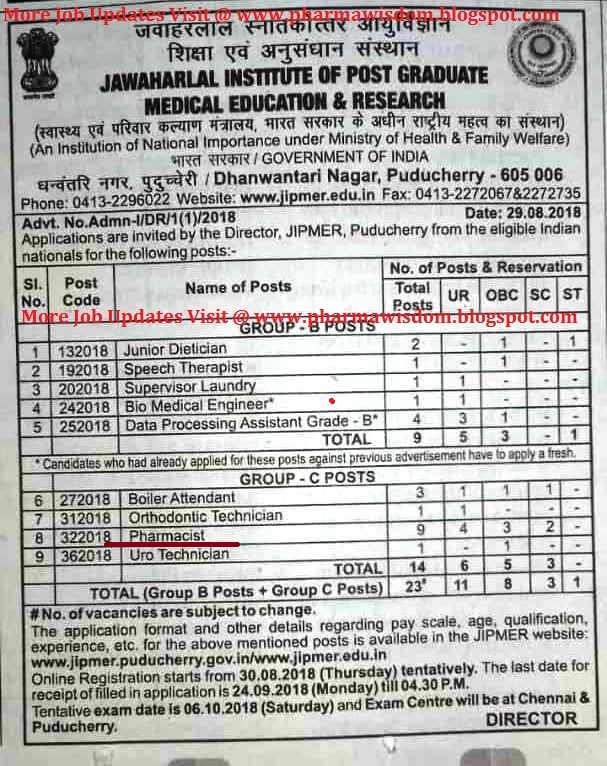 JIPMER, Puducherry – Applications are Invited for Pharmacist