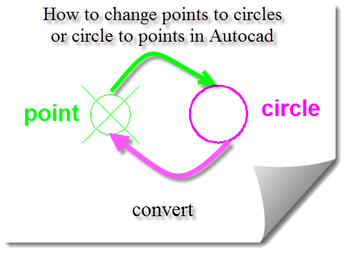 how to convert points to circle autocad drawing