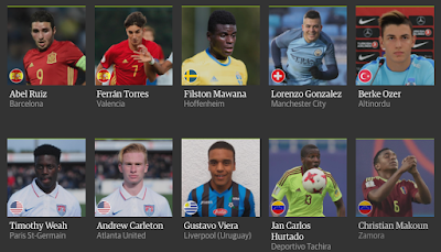 60 most talented young Footballers from around the World