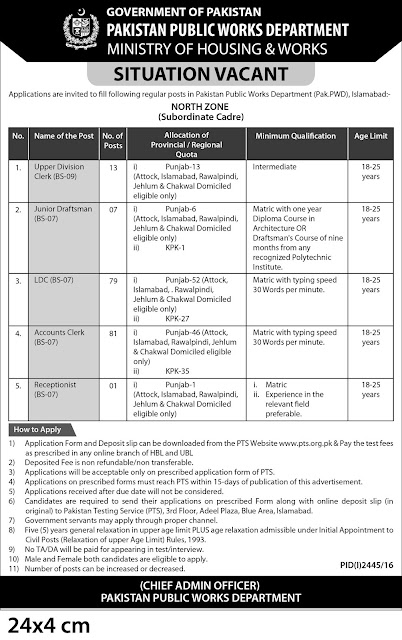 PPWD Jobs in Pakistan Latest Jobs
