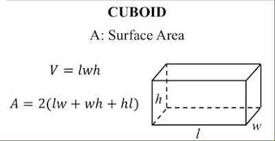 Công thức tính thể tích và diện tích mặt hình hộp chữ nhật