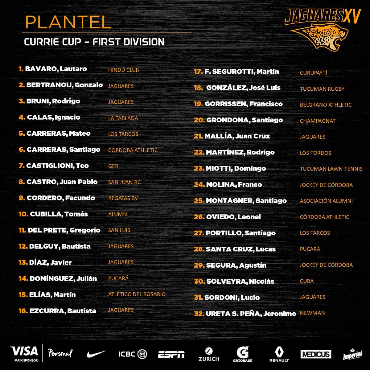 Plantel de Jaguares XV para la First Division - Currie Cup