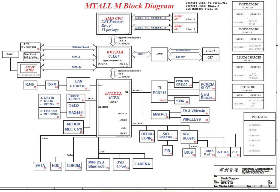 Esquema El U00e9trico  Acer 7510 Block Diagram