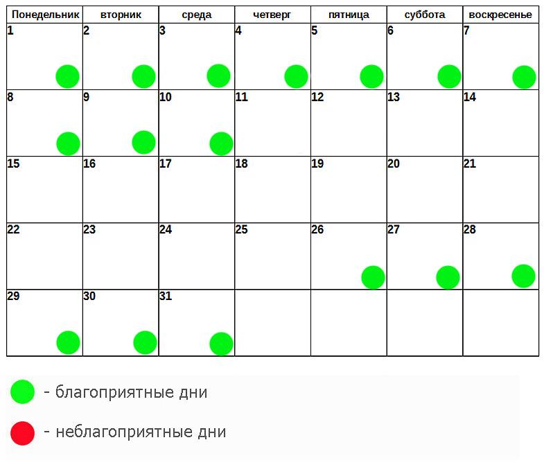 Лунный календарь покупки авто на апрель 2012