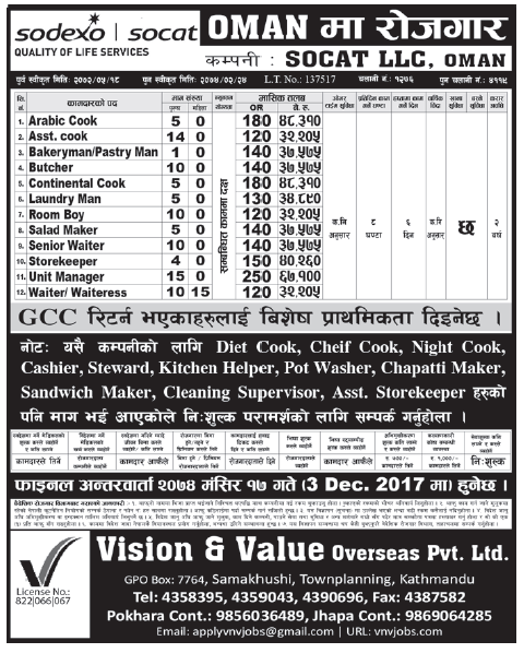 Jobs in OMAN for Nepali, salary Rs 67,100