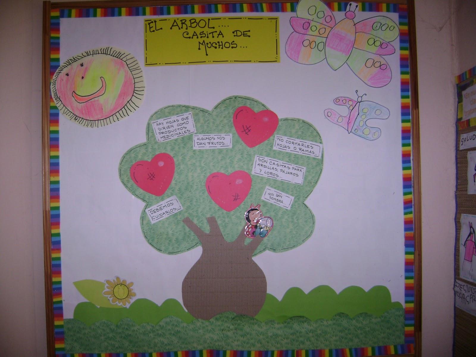 Preescolar Y Jardin De Infantes: Decoración En El Jardín De Infantes: Así Nos Quedó