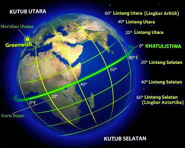 Gambar Bentuk Bumi Menurut Ilmu Pengetahuan