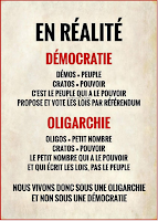 Traduction de Oligarchie