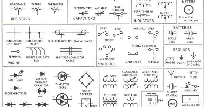 Simbol Simbol Skema Elektronika Education